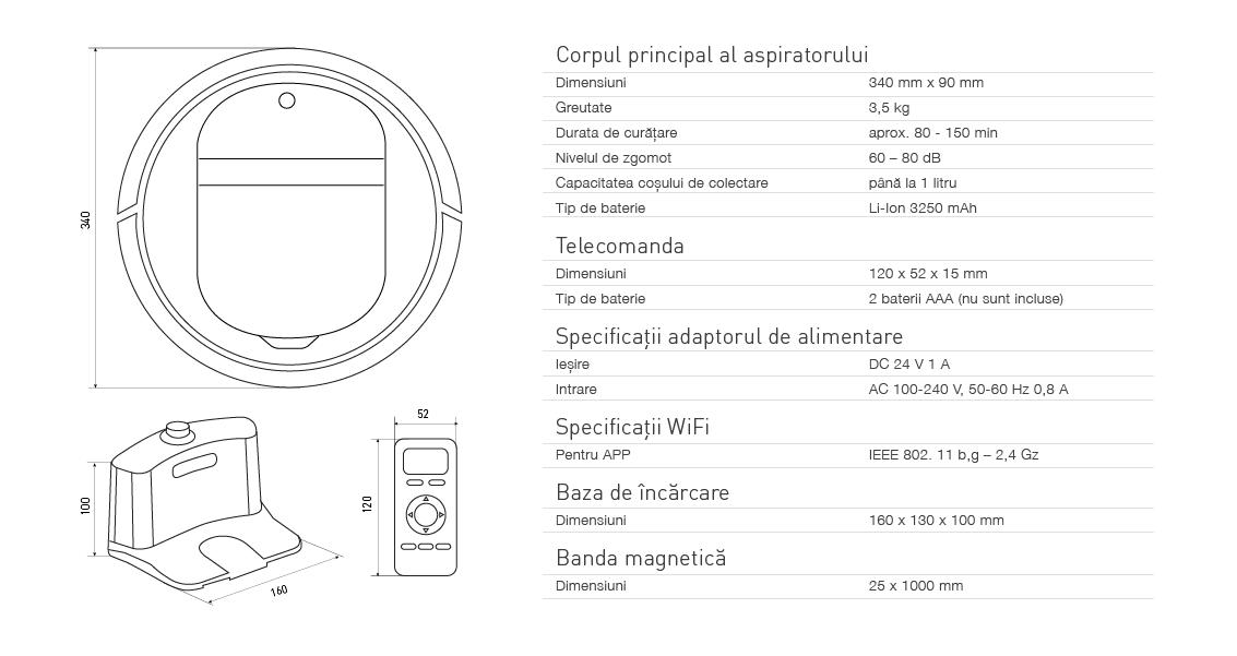 duoroX-tech-parametri